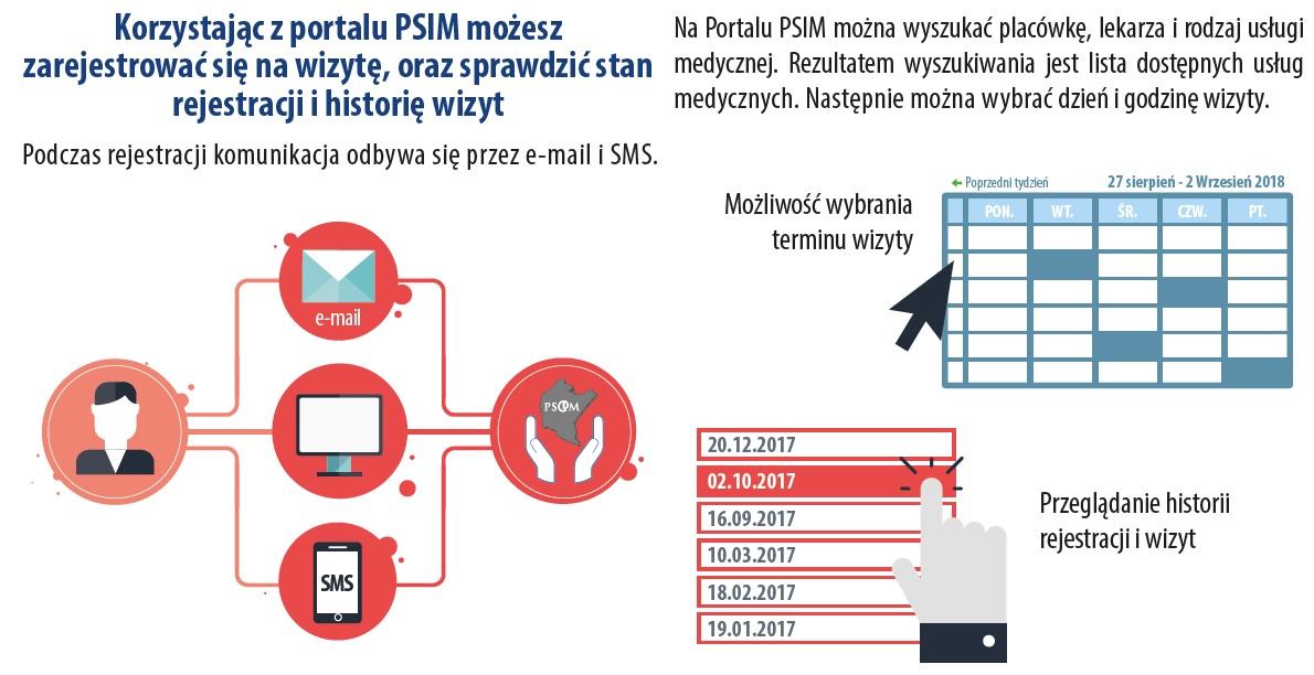 PSIM_Szpital Jasło