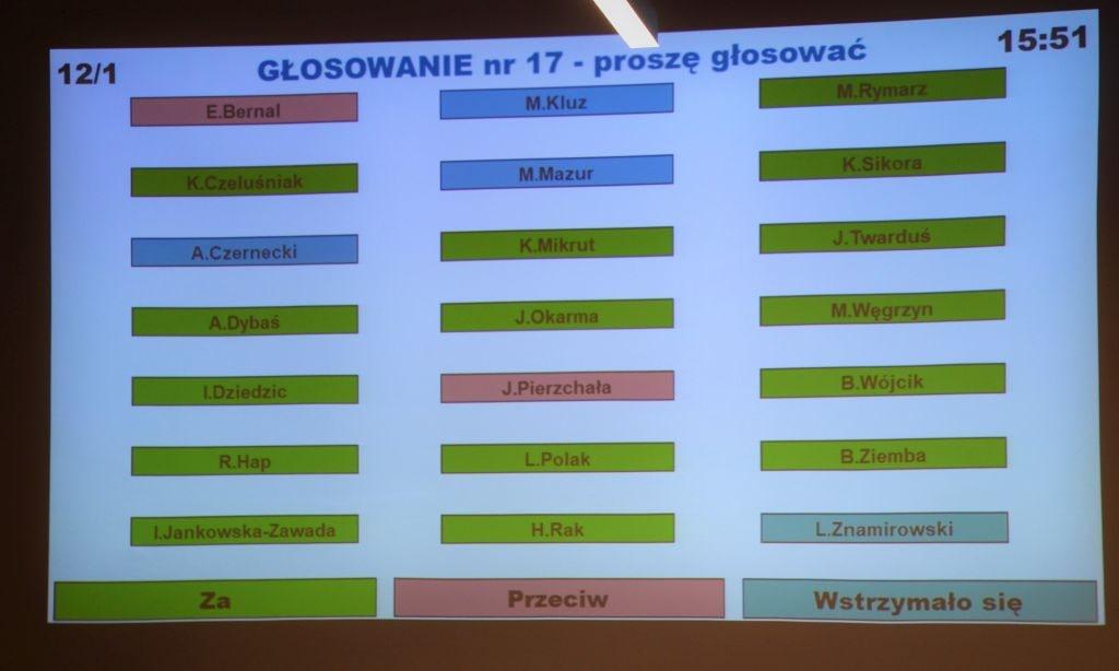 Miasto Jasło z budżetem na 2019 rok
