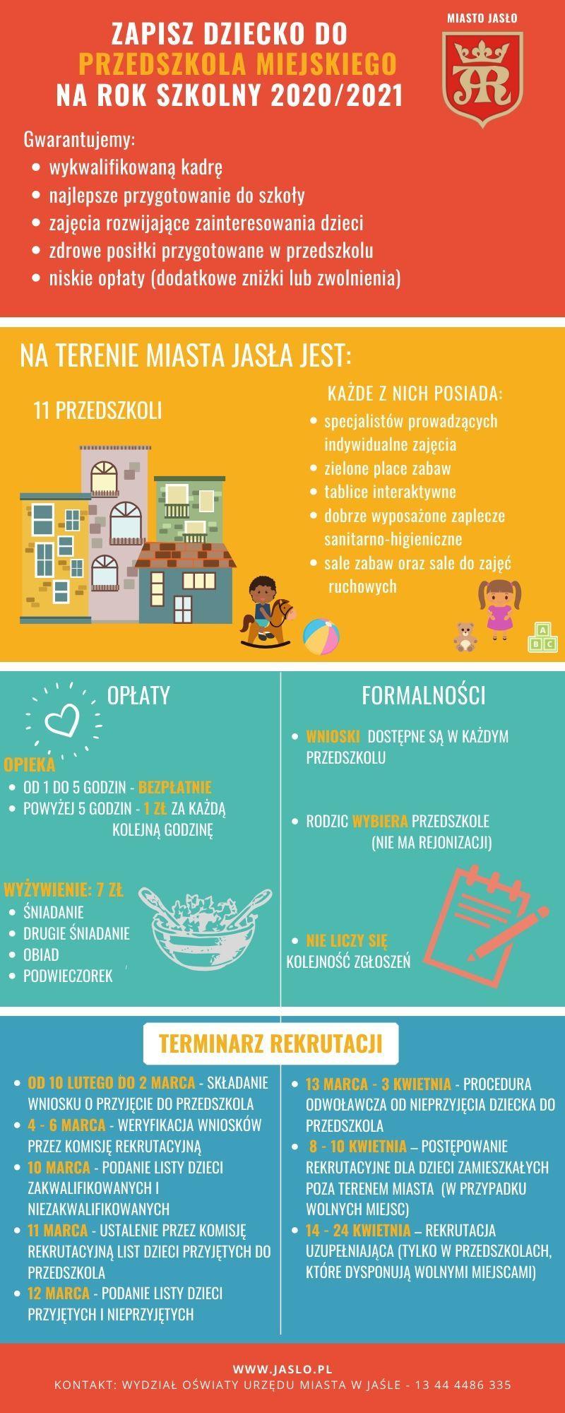 Miejskie przedszkole - Jasło