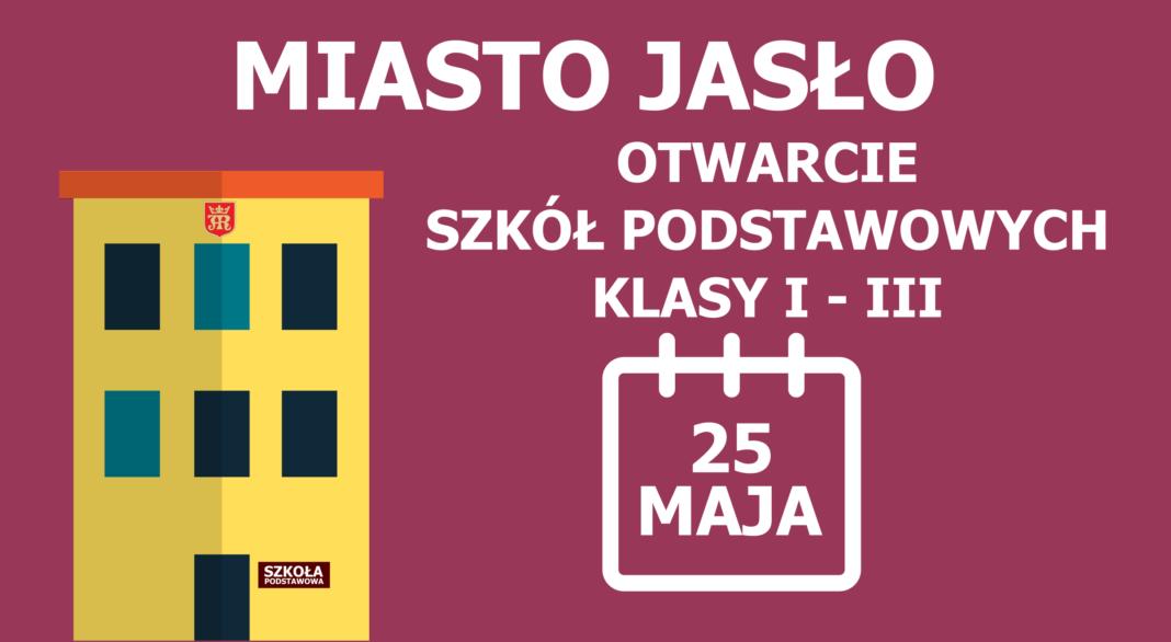 Otwarcie szkół Jasło