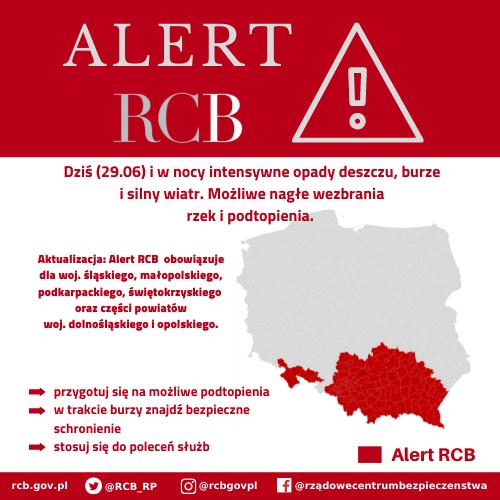 Alert RCB Jasło