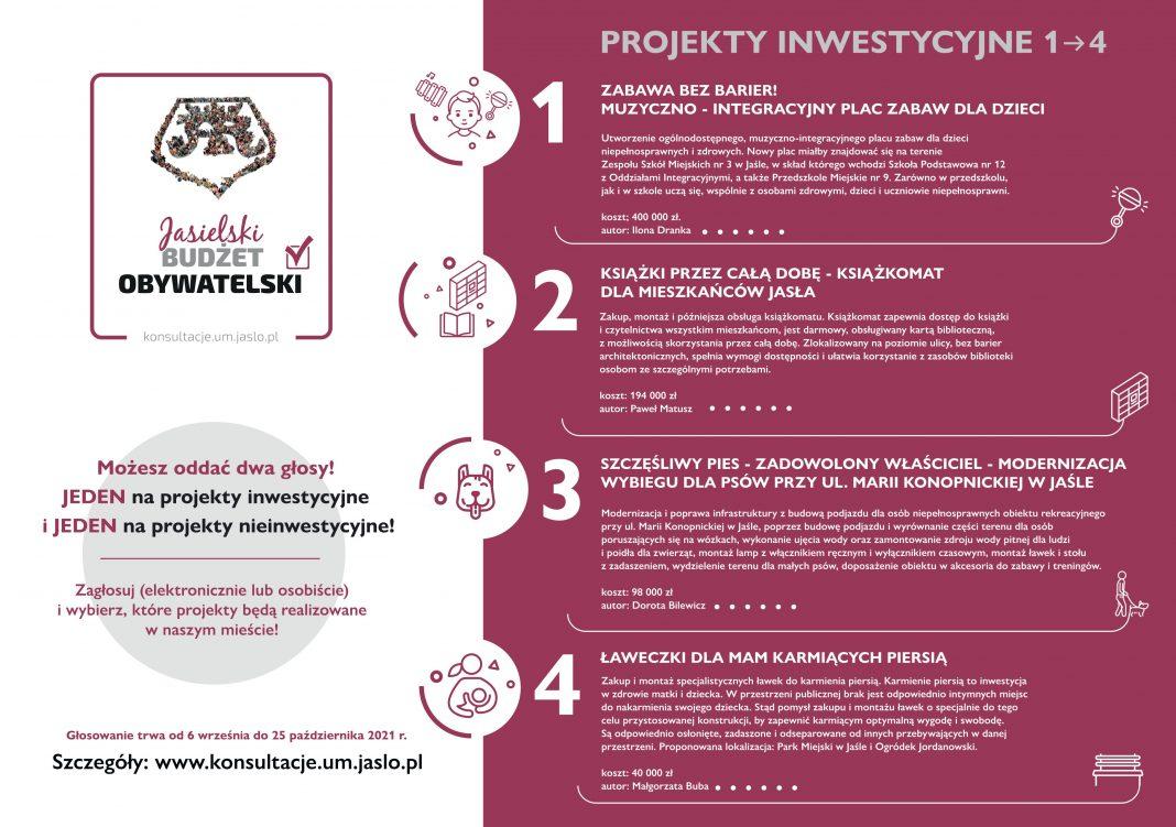 Projekty złożone do Jasielskiego Budżetu Obywatelskiego